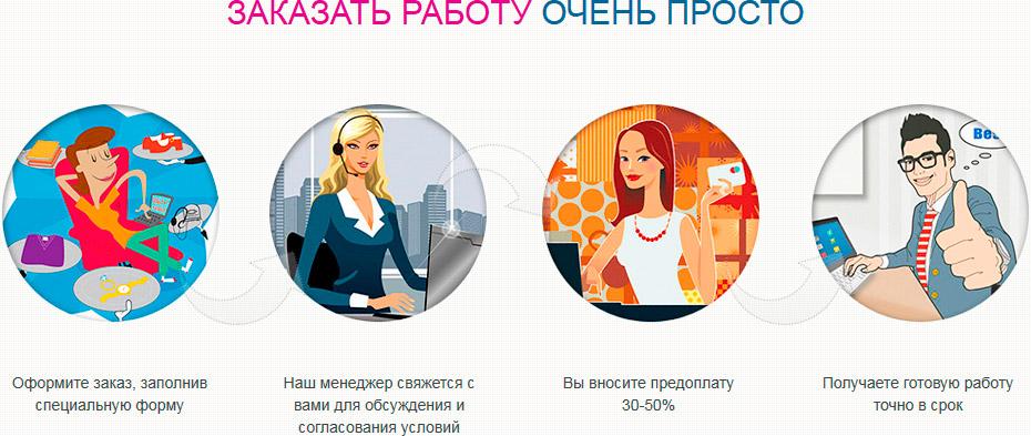 Реферат на заказ в хабаровске заказать отчет по практике тольятти